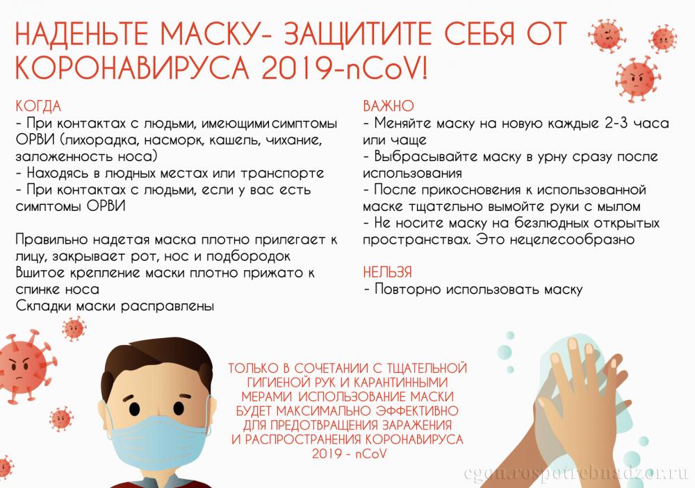 Грипп, коронавирус, другие ОРВИ – поможет маска!