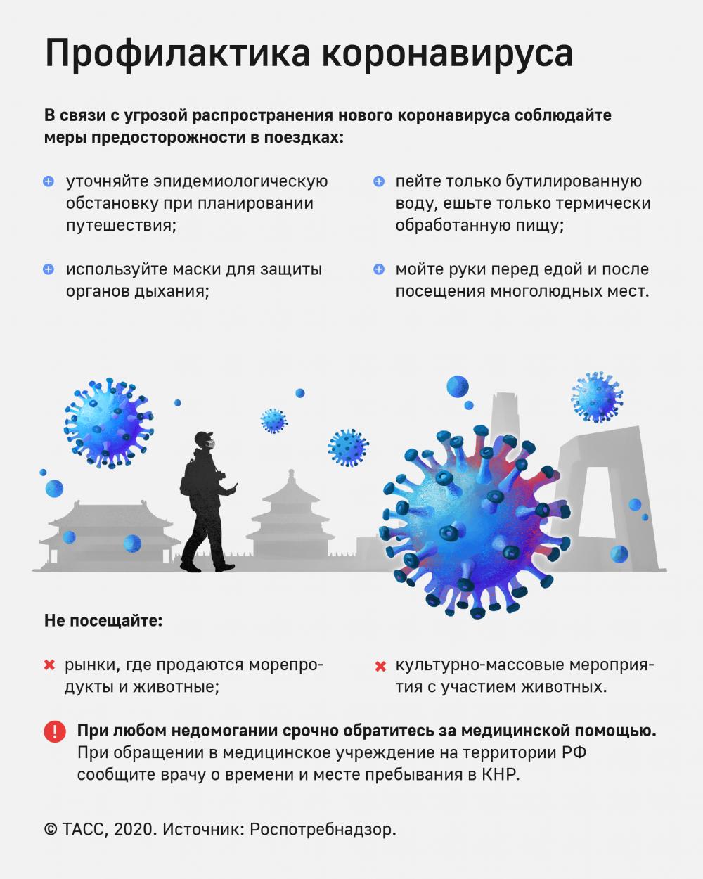 Самые эффективные методы профилактики коронавируса
