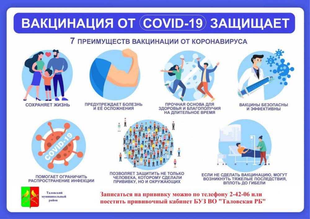 Вакцинация от COVID-19 защищает!