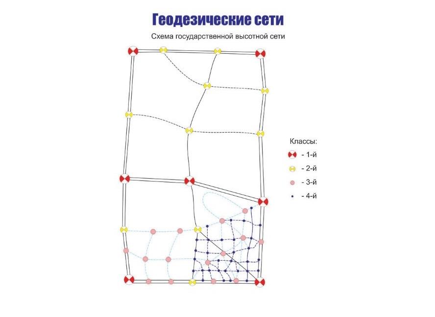 Вступили в силу новые Требования к содержанию технического проекта геодезической сети специального назначения
