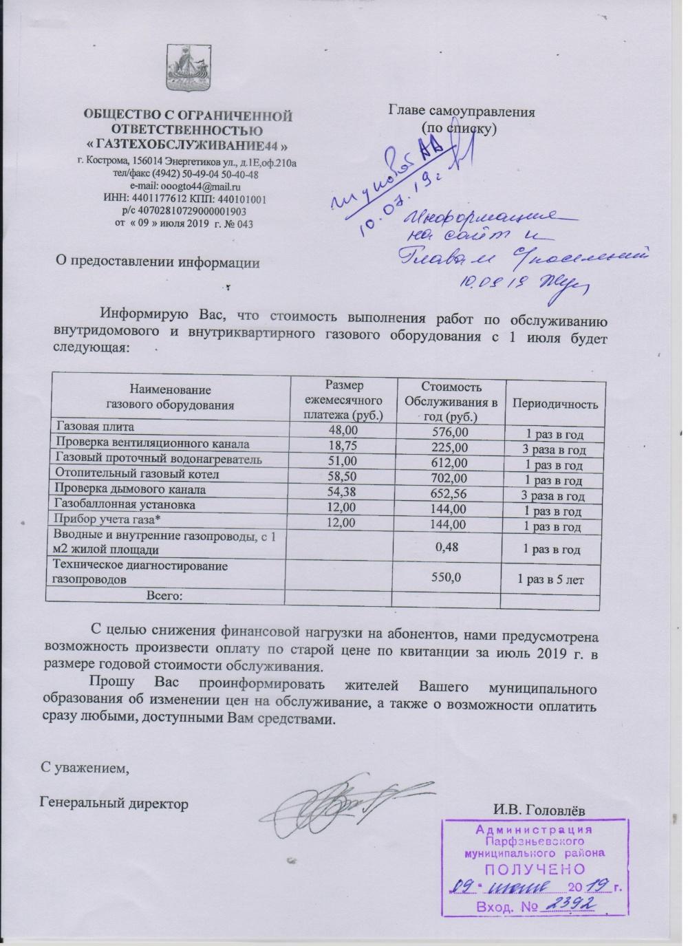 Стоимость выполнения работ по обслуживанию газового оборудования