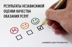 Независимая оценка качества оказания услуг организациями социальной сферы