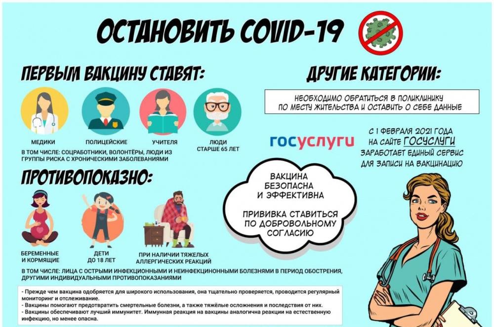 Сделайте прививку от коронавируса! Обезопасьте себя и близких!