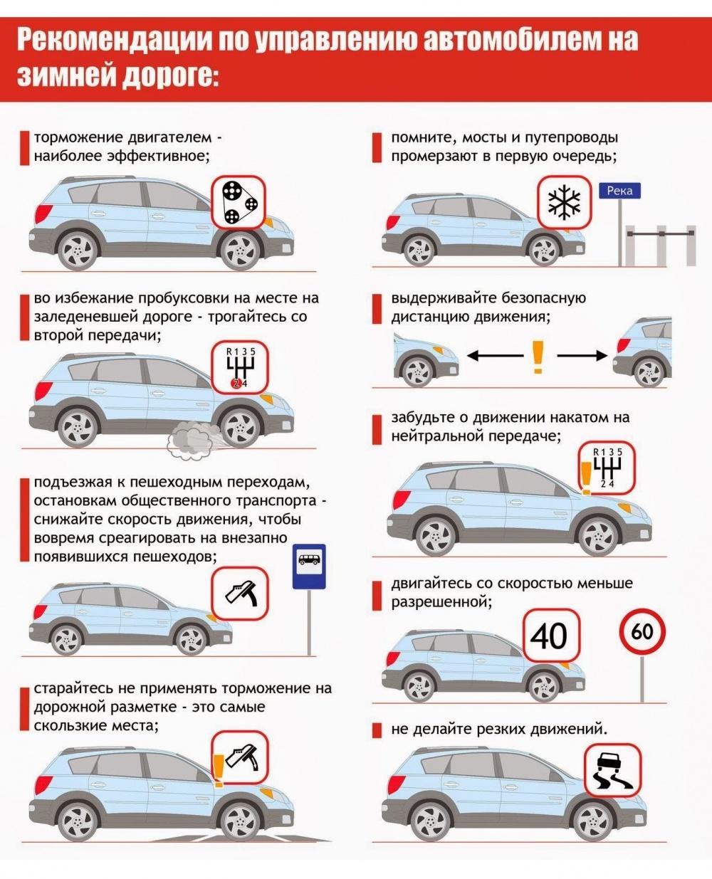 Рекомендации по управлению автомобилем на зимней дороге