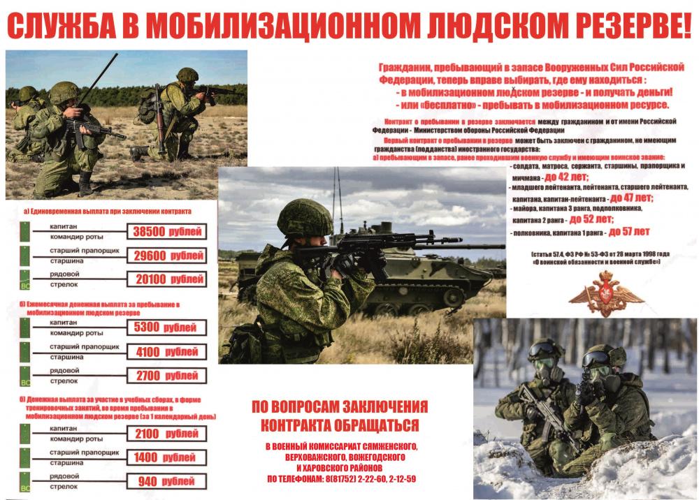 Армия начала набор резервистов в Вологодской области Набор в мобилизационный людской резерв проводится в Вологодской области