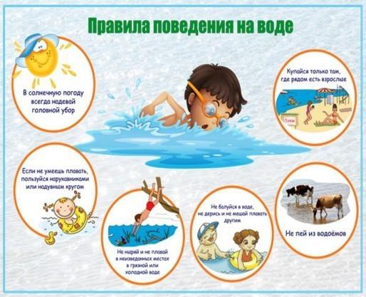 Памятка школьнику о поведении на воде в летний период