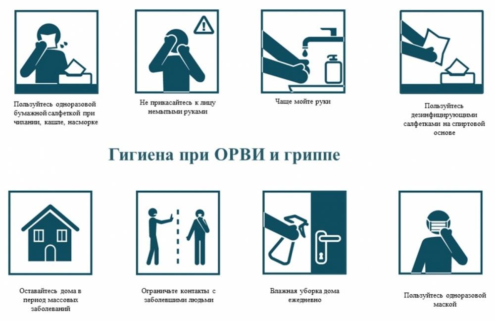 Гигиена при ОРВИ и гриппе