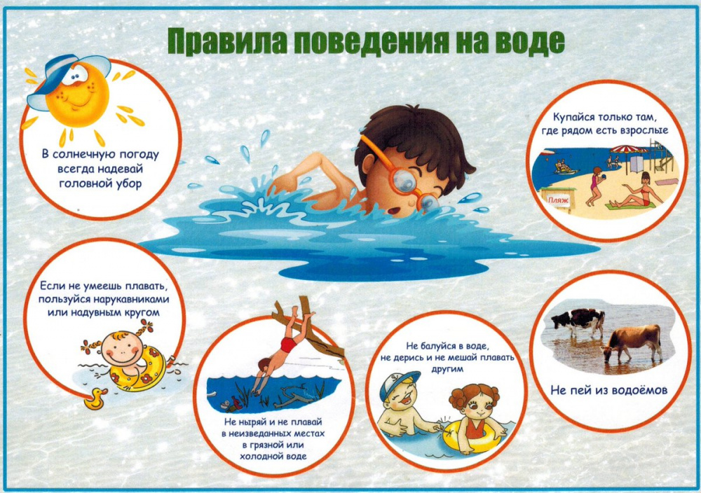 СБОРНИК ПАМЯТОК для населения по правилам поведения на водных объектах