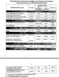 Сведения об установленных тарифах для основных поставщиков коммунальных услуг в МО Кущёвский район