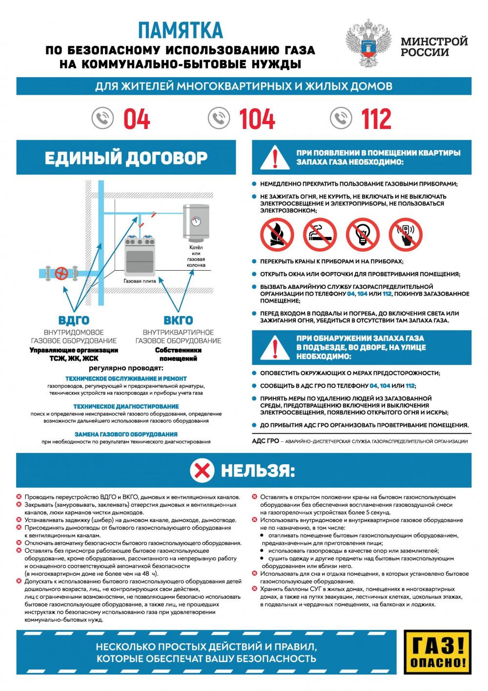 О правилах безопасного использования газа
