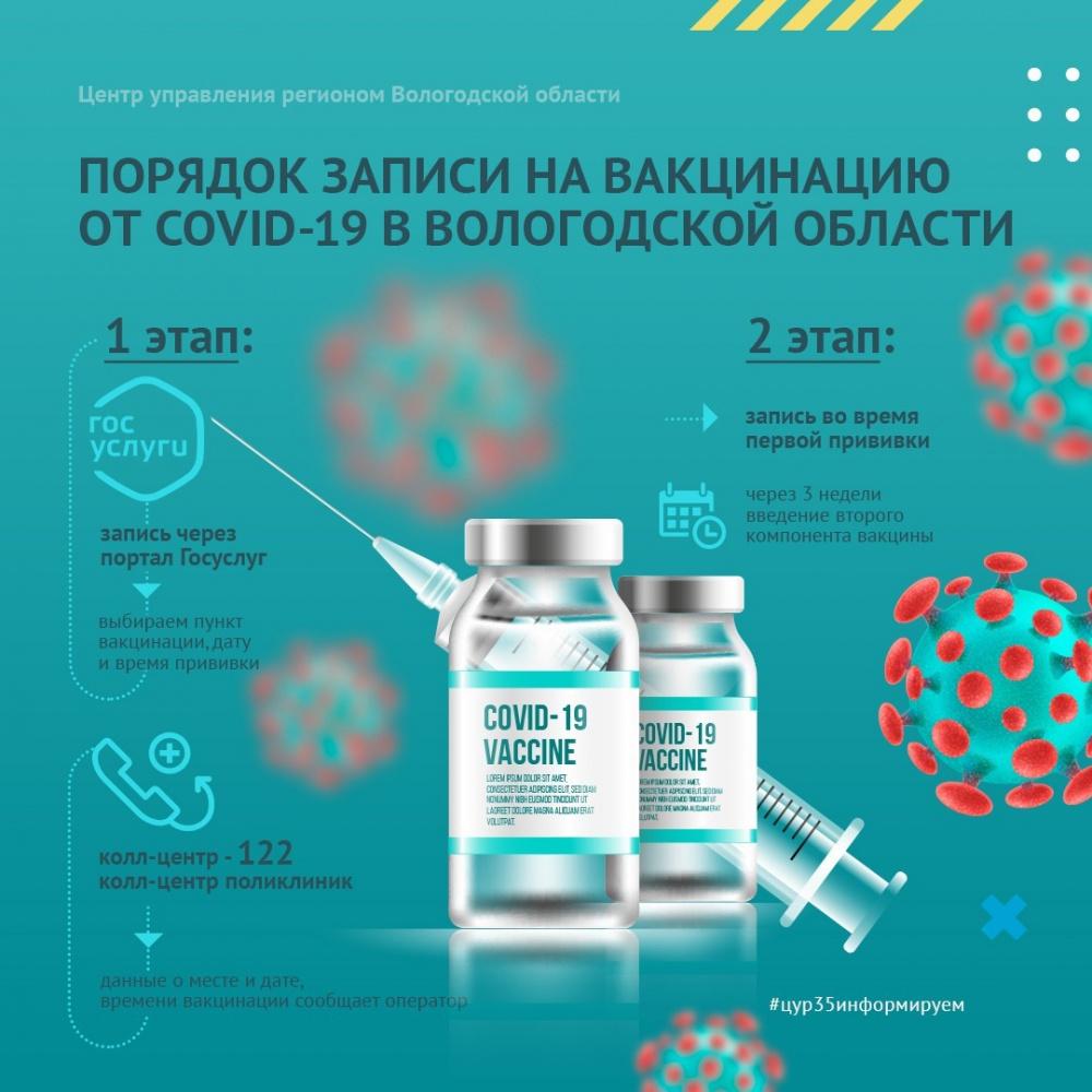 Запись на вакцинацию