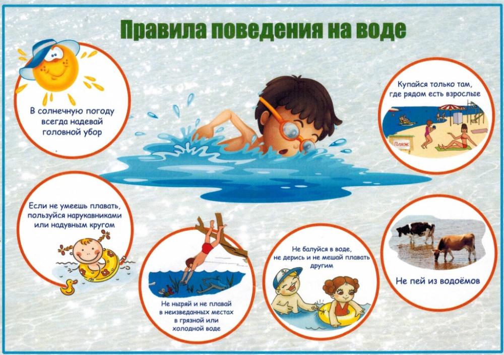Школьникам о поведении на воде