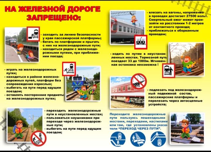 Правила безопасного поведения на железной дороге