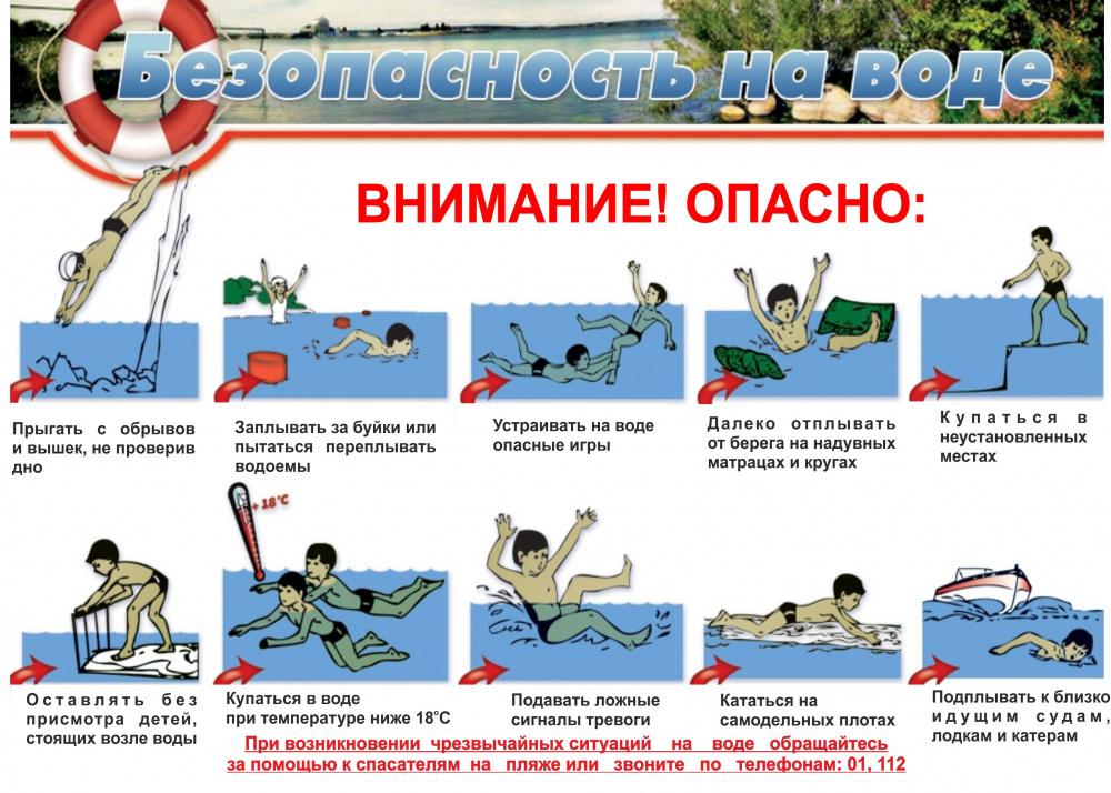 Администрация муниципального района Волжский Самарской области, в связи с возросшим количеством трагических случаев, обращается к жителям и гостям района с призывом о соблюдении правил безопасности на воде