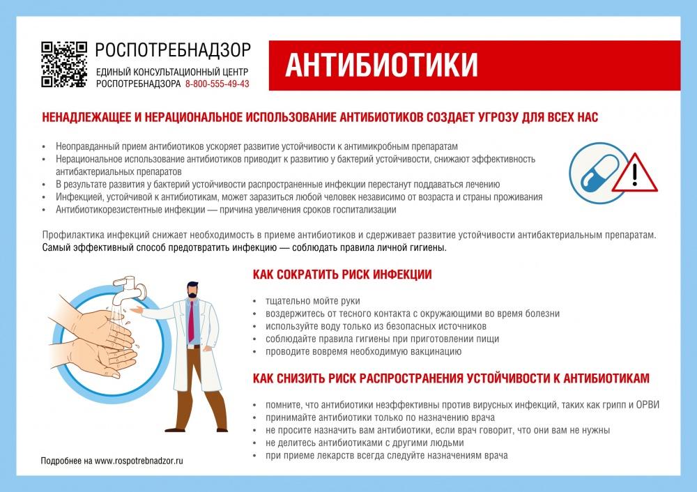 О Всемирной неделе правильного использования противомикробных препаратов