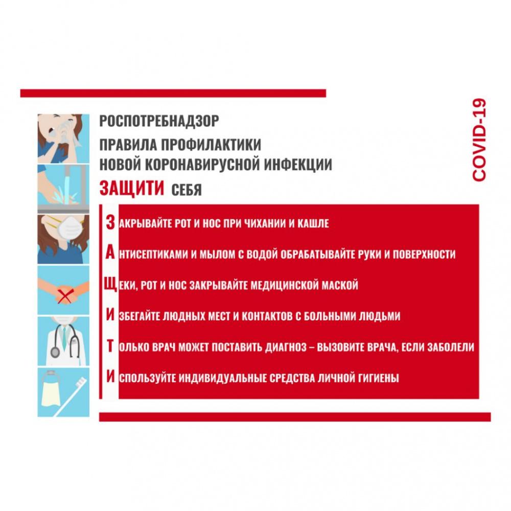Ковид Памятка.