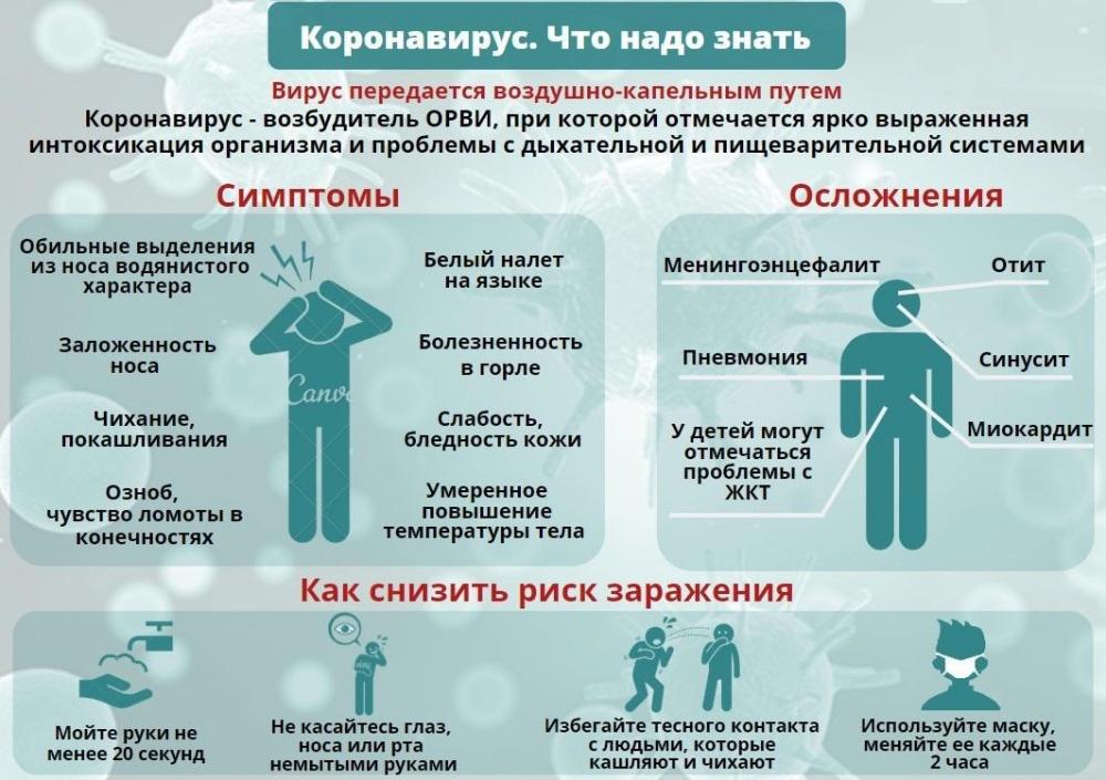 Коронавирус. Меры социальной поддержки граждан