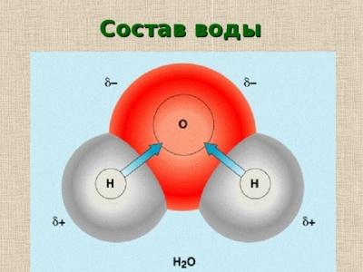 Нормирование вредных компонентов в питьевой воде