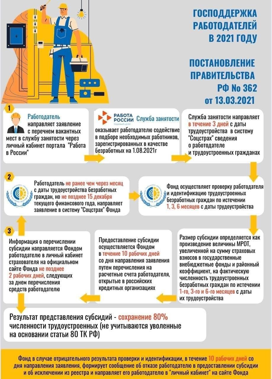 Информация для работодателей