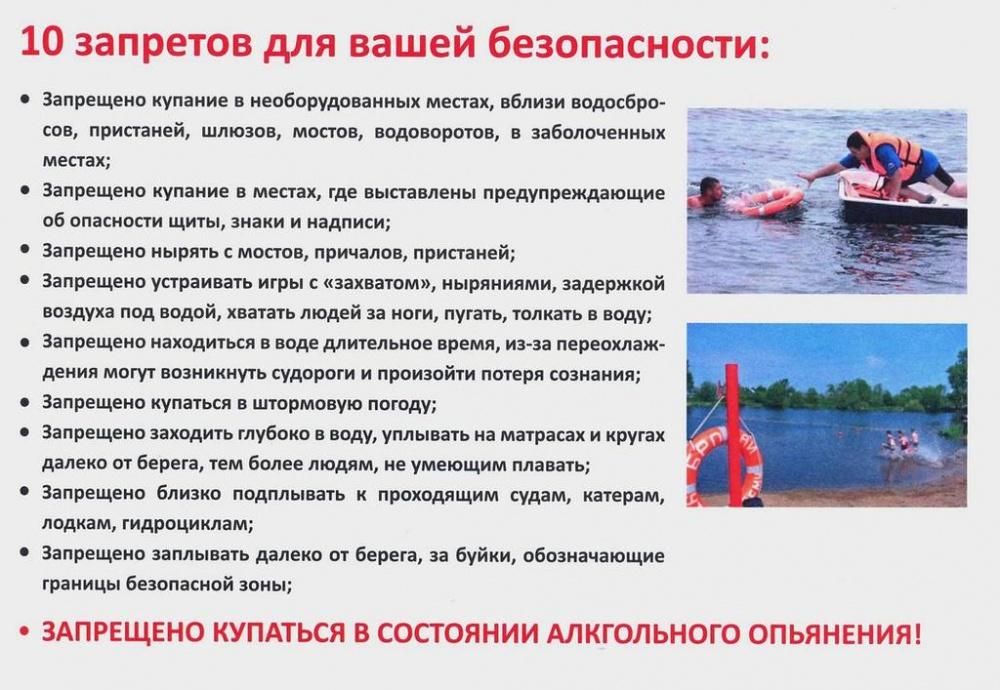 Памятка о запрете купания