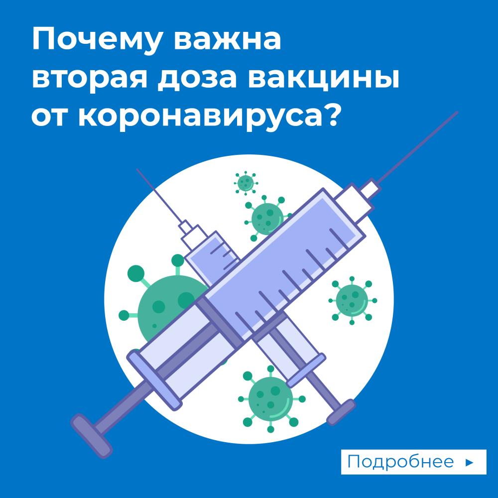 Почему важна вторая доза вакцины от коронавируса?