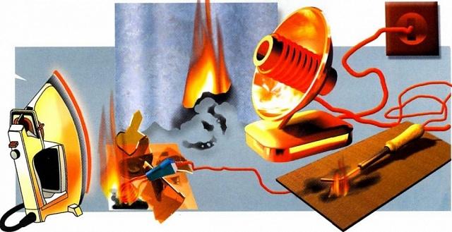 Меры предосторожности при использовании обогревательных приборов.