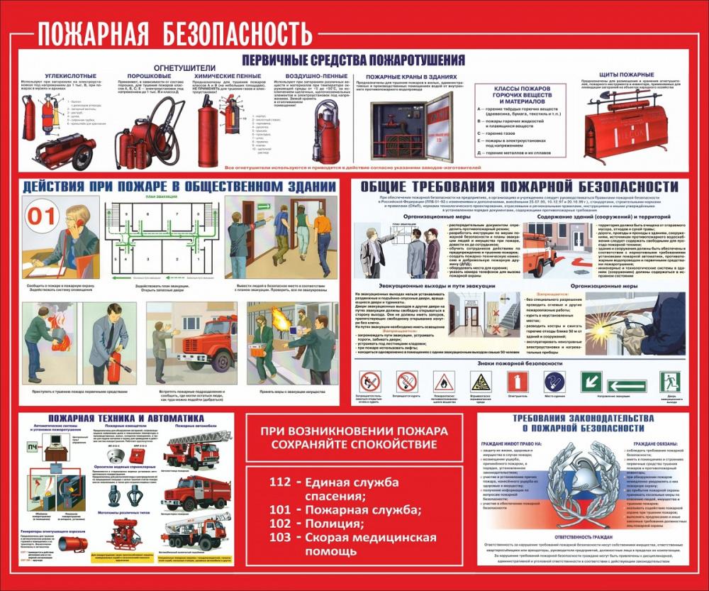 Огнетушитель поможет спасти жизнь и имущество