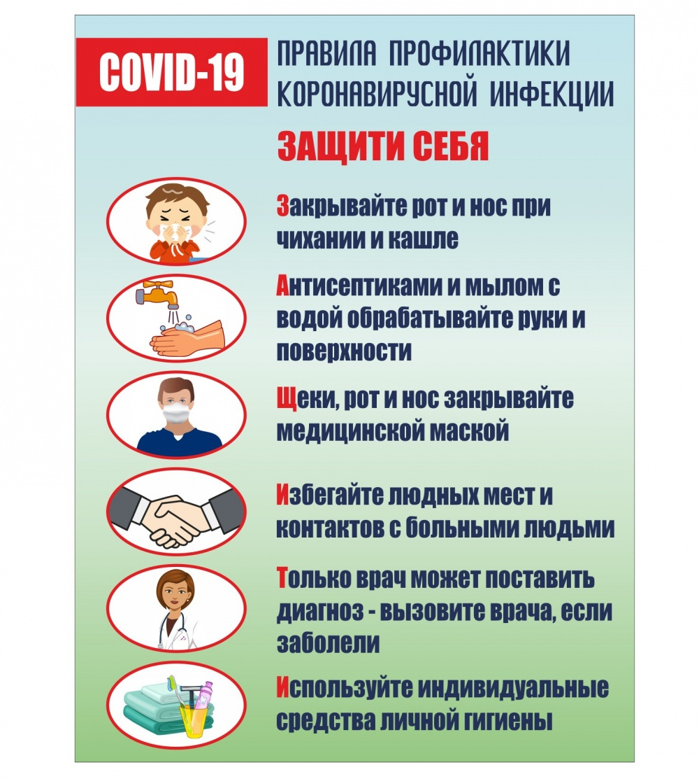 Правила профилактики гриппа и коронавирусной инфекции
