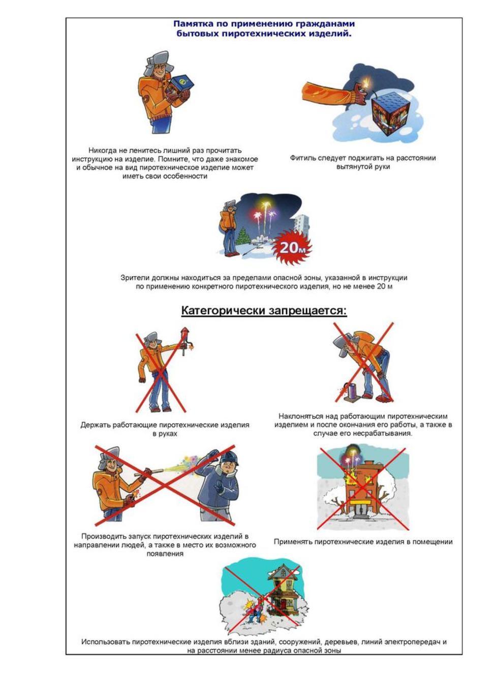 Порядок и перечень требований при подготовке и проведении фейерверков в местах массового пребывания людей с использованием пиротехнических изделий