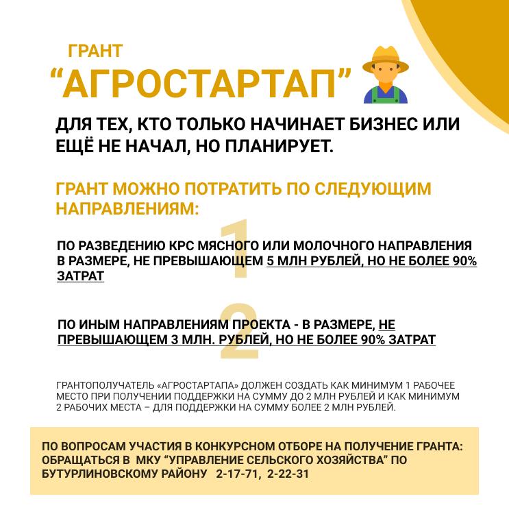 """""""АГРОСТАРТАП"""""""