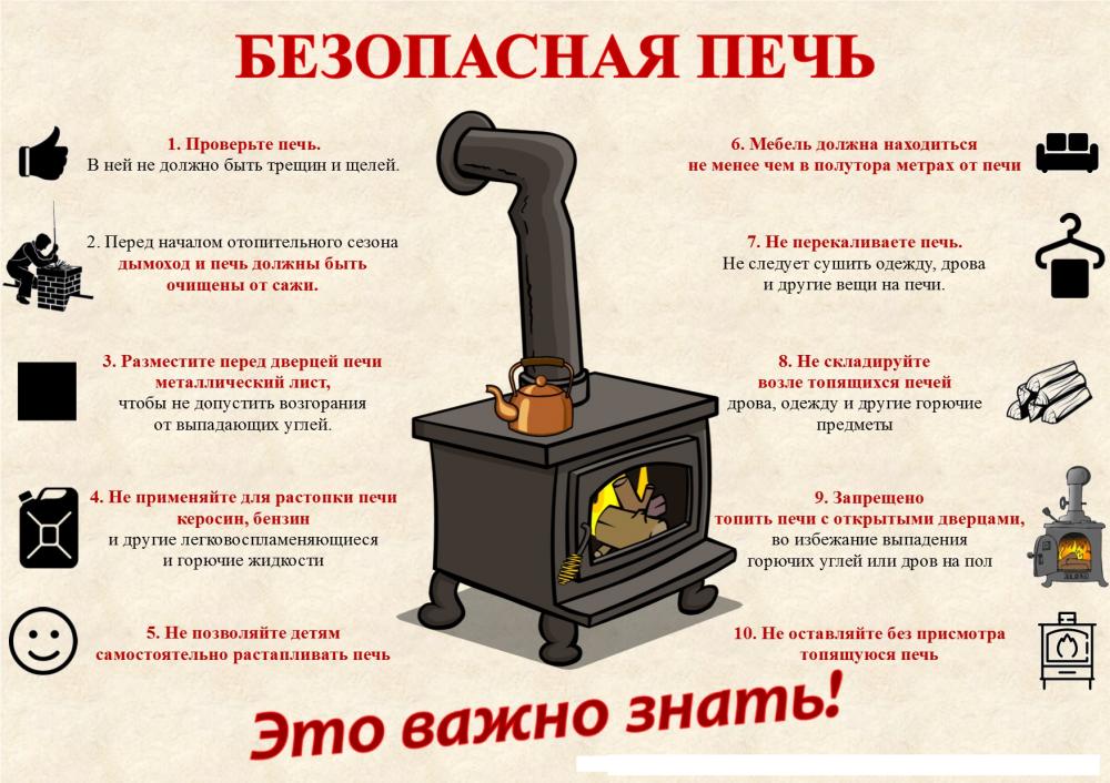 Памятка о мерах пожарной безопасности при эксплуатации печного отопления