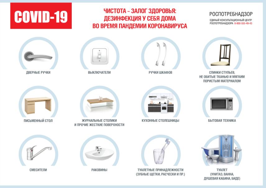 Рекомендации для населения по профилактике новой коронавирусной инфекции (COVID-19)