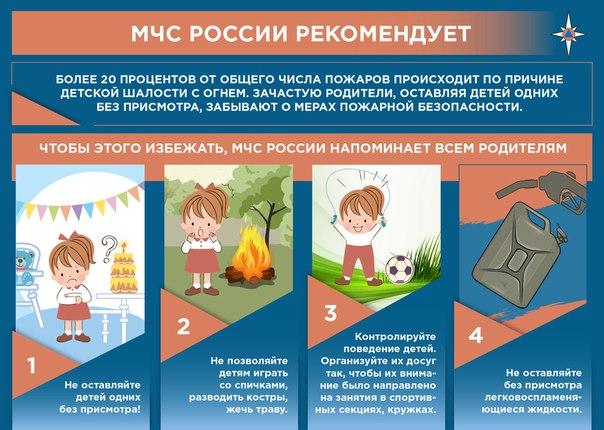 ПАМЯТКА по профилактике шалости детей с огнем