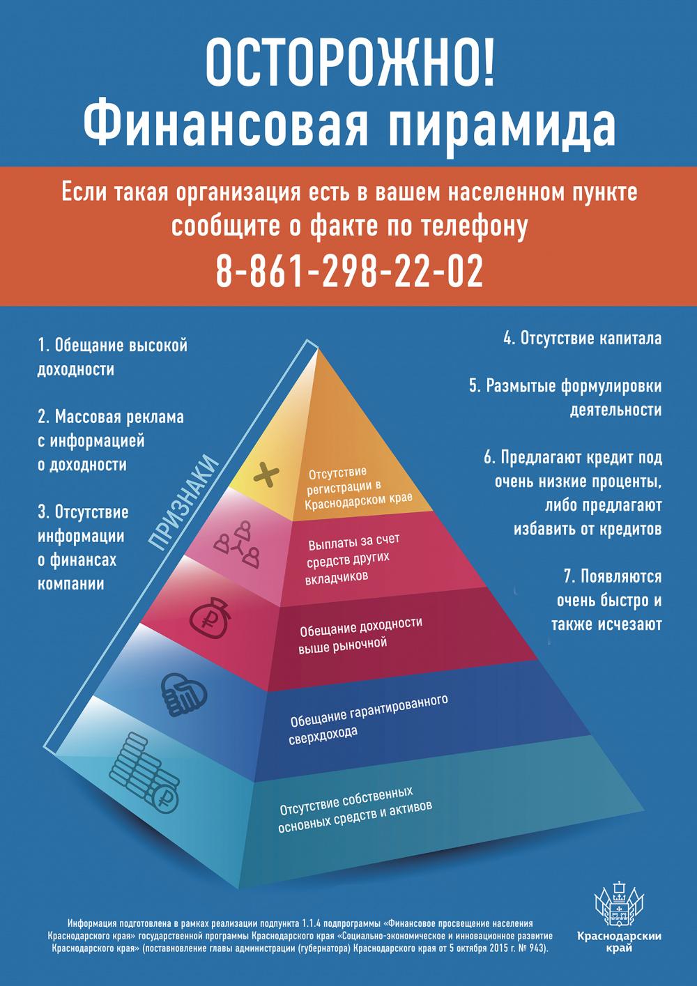 ОСТОРОЖНО! Финансовая пирамида