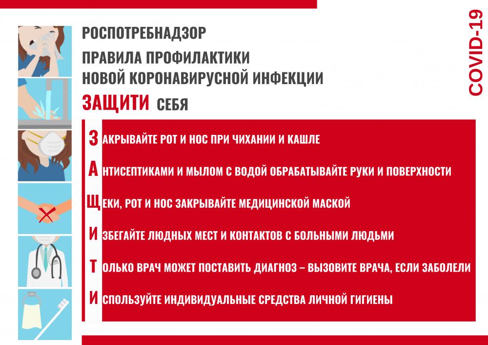 Профилактика короновируса.