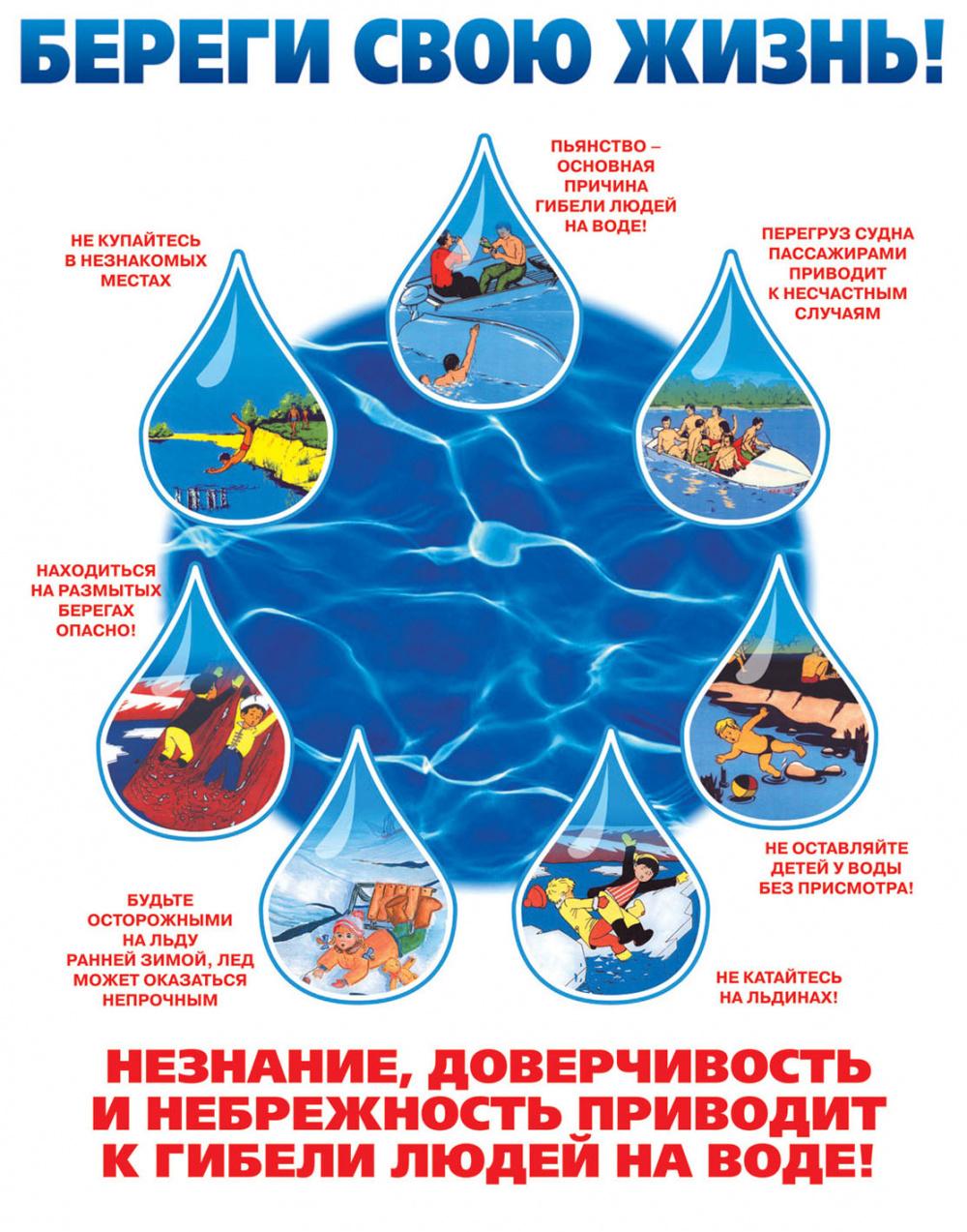 Безопасность на водоёмах в летний период