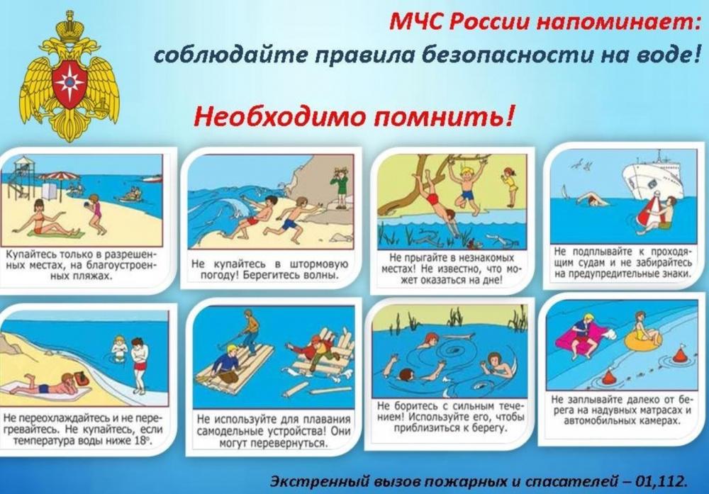 Основные правила поведенияна воде