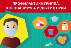 Профилактика гриппа, коронавирусной инфекции и ОРВИ