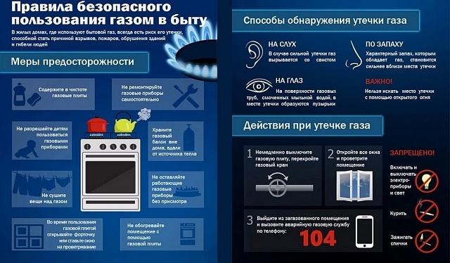 Правила безопасного пользования газом в быту