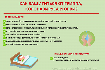 Грипп, коронавирусная инфекция и другие острые респираторные вирусные инфекции (ОРВИ)
