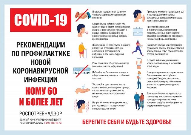 Информация Роспортребнадзора  по коронавирусной инфекции