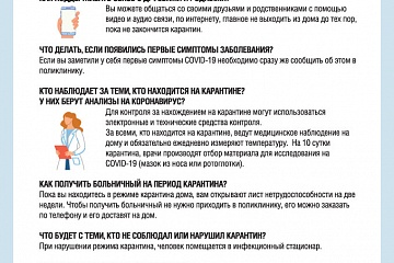 Профилактика новой короновирусной инфекйии