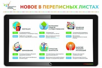 Всероссийская перепись населения 2020г.