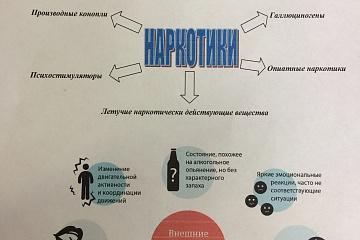 ПАМЯТКА профилактика наркомании
