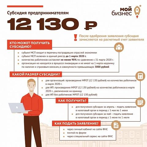 С 1 мая можно подать заявление на получение субсидии для предприятия малого и среднего бизнеса в размере 12 130 руб. на одного сотрудника за апрель