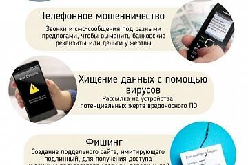 Информация по профилактике мошенничества