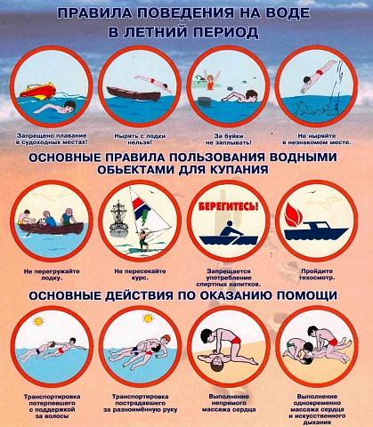Безопасность на водоемах в летний период