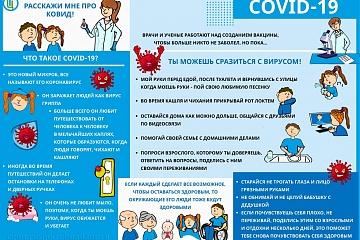 Что нужно знать о COVID 19