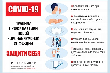 Памятки о COVID-19