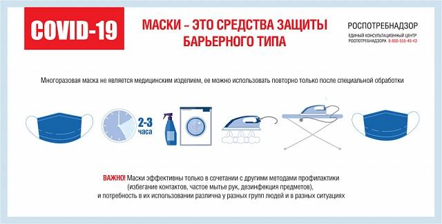 С 12 мая 2020 года при посещении органов местного самоуправления гражданам необходимо использовать средства индивидуальной защиты органов дыхания (маски, респираторы)